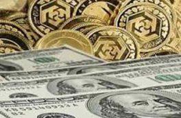 سکه ۲ میلیون و ۴۰ هزار تومان شد/ یورو ۷۵۸۳ تومان